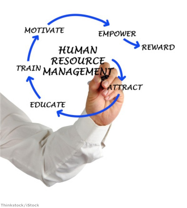 HR 'can do more to create effective dialogue'